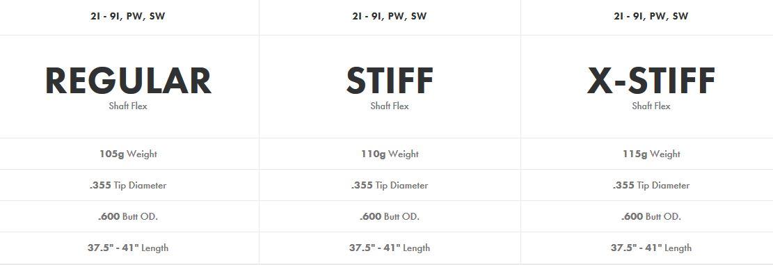 kbs-tour-105-iron-shafts-.355-tip-spec-sheet.jpg