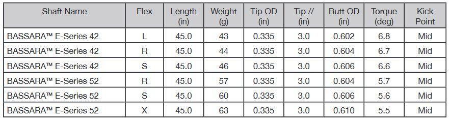 mitsubishi-bassara-e-series-wood-shafts-spec-chart.jpg