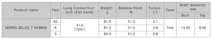 ns-pro-zelos-7-hybrid-shafts-info.jpg